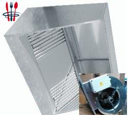 Pack 2M7/7 hotte + moteur escargot + filtres inox